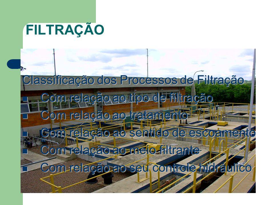 FILTRAÇÃO Classificação dos Processos de Filtração