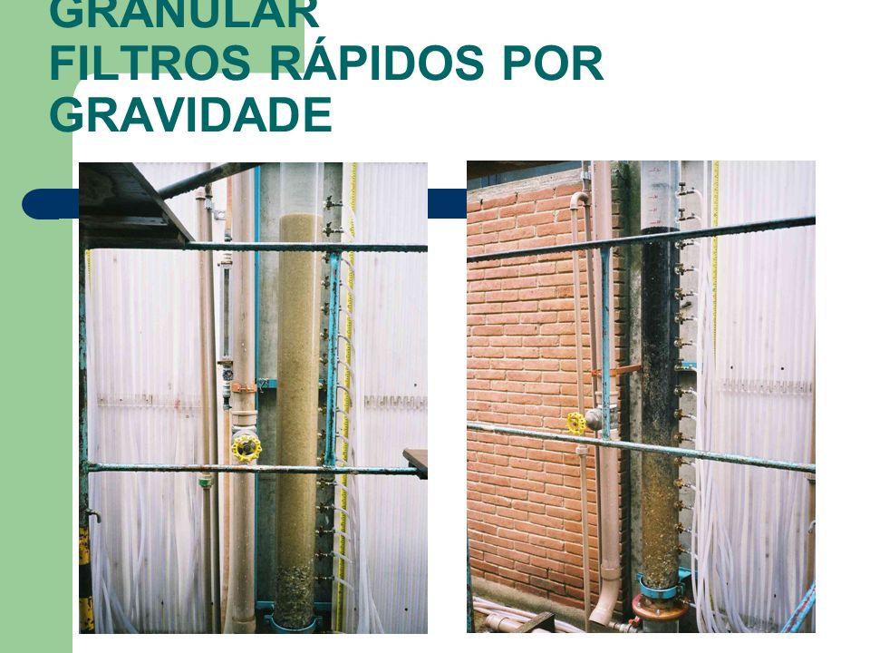 FILTRAÇÃO EM MEIO GRANULAR FILTROS RÁPIDOS POR GRAVIDADE