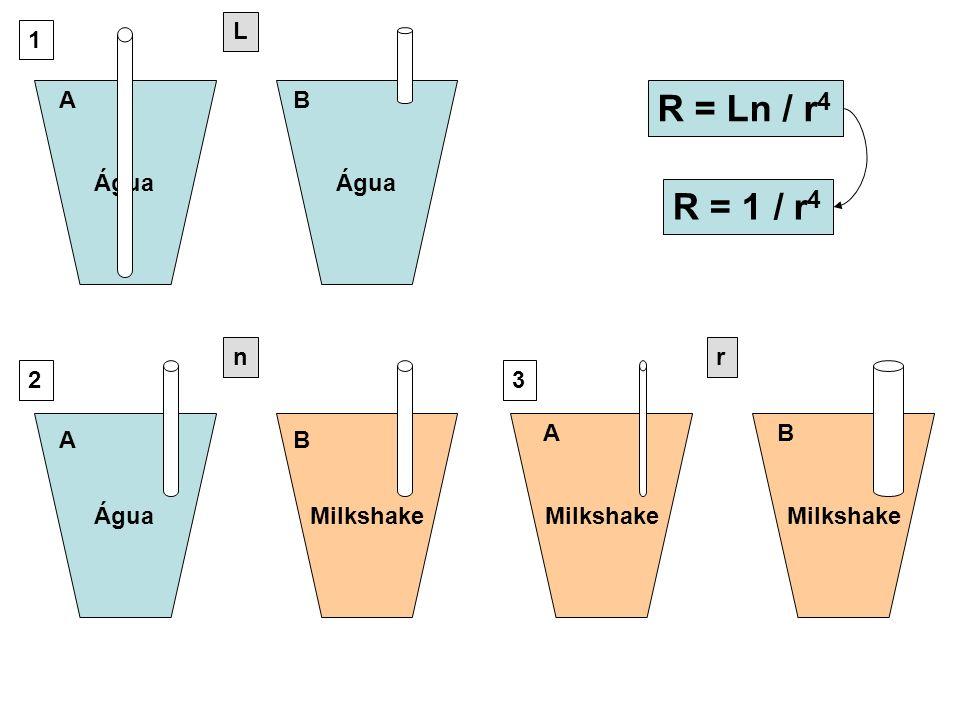 R = Ln / r4 R = 1 / r4 L 1 Água A Água B n r 2 3 Água Milkshake