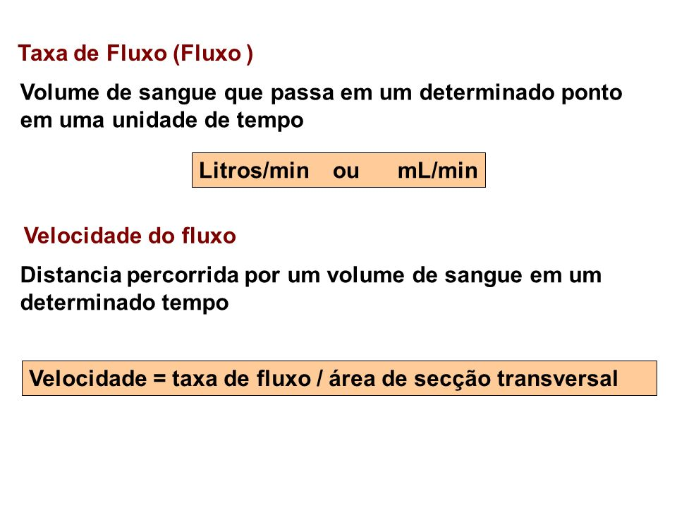 Taxa de Fluxo (Fluxo ) Volume de sangue que passa em um determinado ponto em uma unidade de tempo. Litros/min ou mL/min.