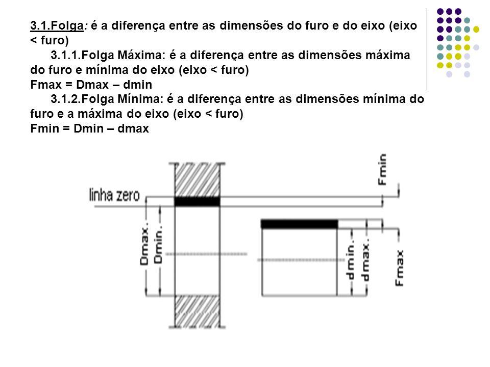 3.1.Folga: é a diferença entre as dimensões do furo e do eixo (eixo < furo) 3.1.1.Folga Máxima: é a diferença entre as dimensões máxima do furo e mínima do eixo (eixo < furo) Fmax = Dmax – dmin 3.1.2.Folga Mínima: é a diferença entre as dimensões mínima do furo e a máxima do eixo (eixo < furo) Fmin = Dmin – dmax
