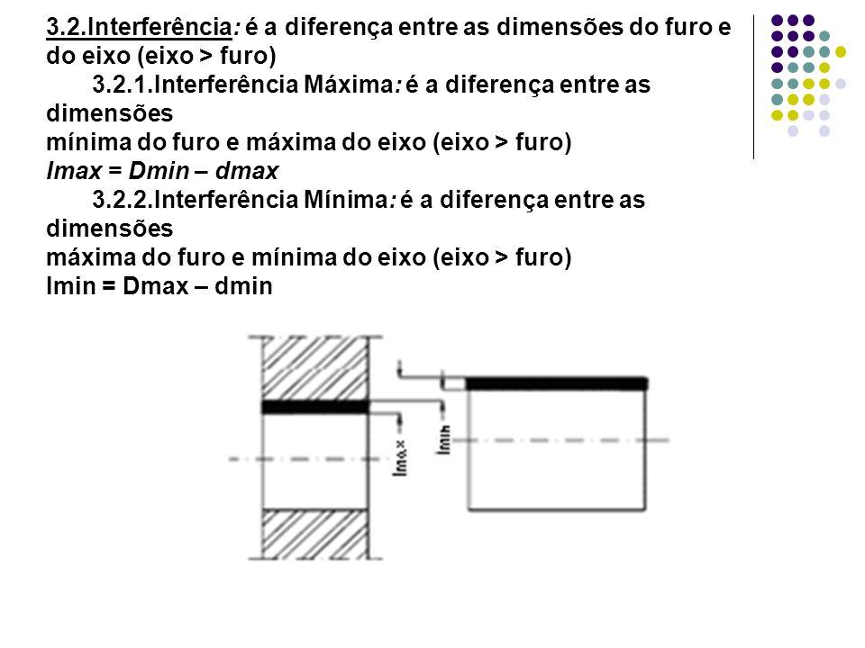3.2.Interferência: é a diferença entre as dimensões do furo e do eixo (eixo > furo) 3.2.1.Interferência Máxima: é a diferença entre as dimensões mínima do furo e máxima do eixo (eixo > furo) Imax = Dmin – dmax 3.2.2.Interferência Mínima: é a diferença entre as dimensões máxima do furo e mínima do eixo (eixo > furo) Imin = Dmax – dmin