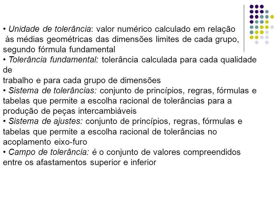 • Unidade de tolerância: valor numérico calculado em relação