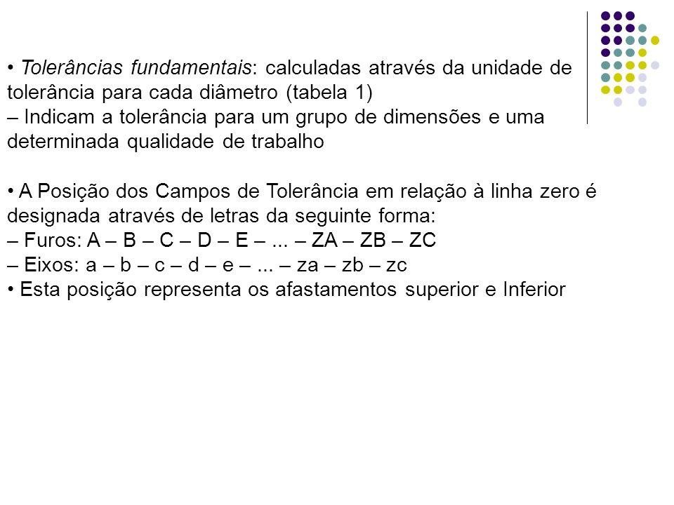 • Tolerâncias fundamentais: calculadas através da unidade de tolerância para cada diâmetro (tabela 1)