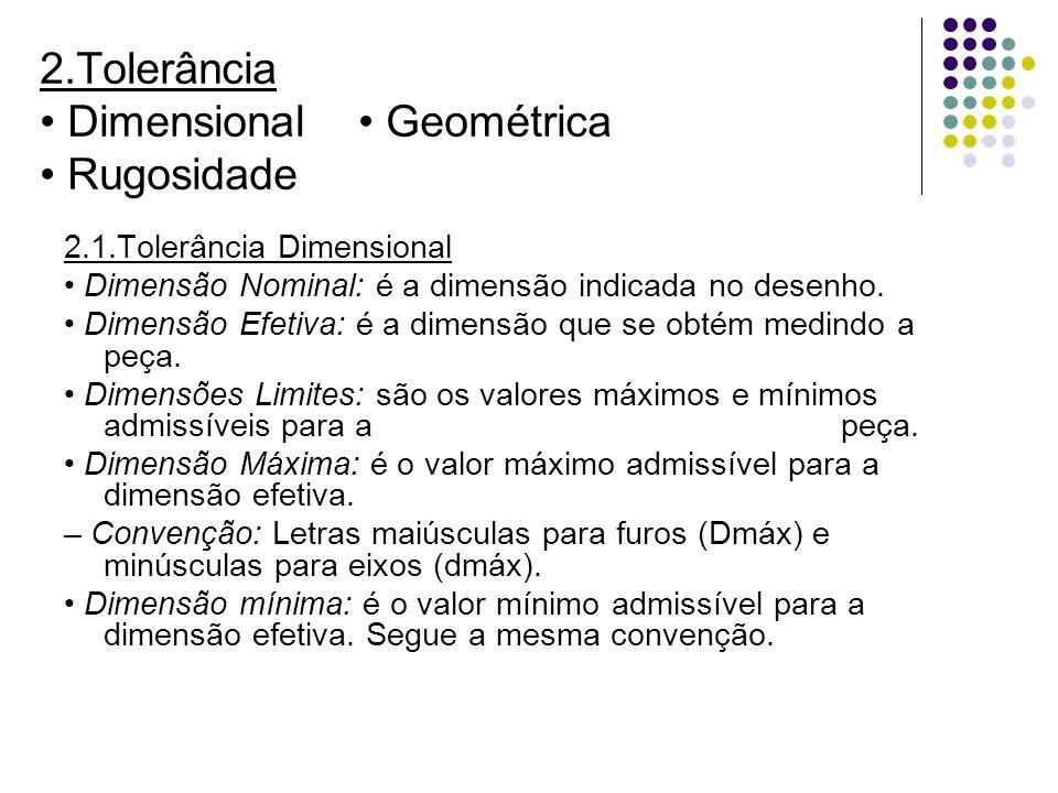 2.Tolerância • Dimensional • Geométrica • Rugosidade