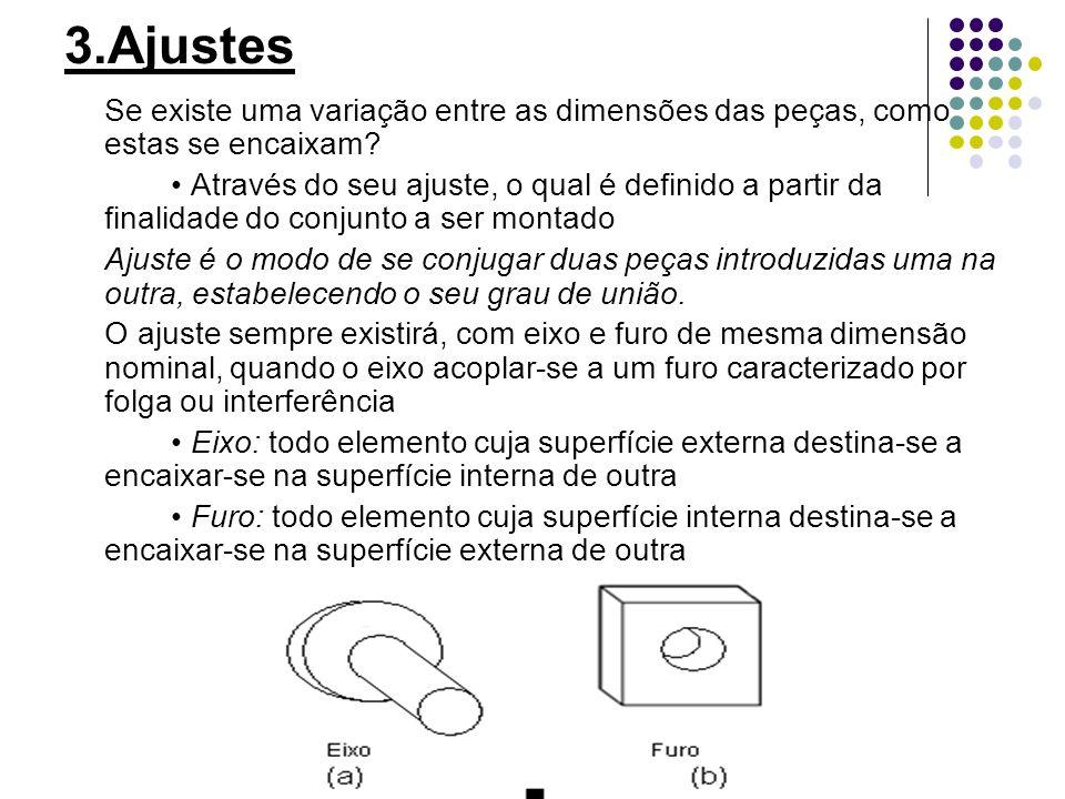 3.Ajustes Se existe uma variação entre as dimensões das peças, como estas se encaixam