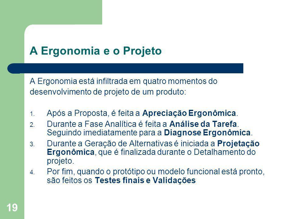 A Ergonomia e o ProjetoA Ergonomia está infiltrada em quatro momentos do. desenvolvimento de projeto de um produto: