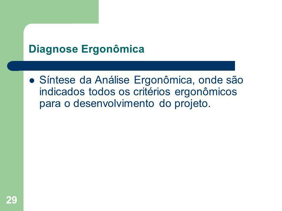 Diagnose ErgonômicaSíntese da Análise Ergonômica, onde são indicados todos os critérios ergonômicos para o desenvolvimento do projeto.