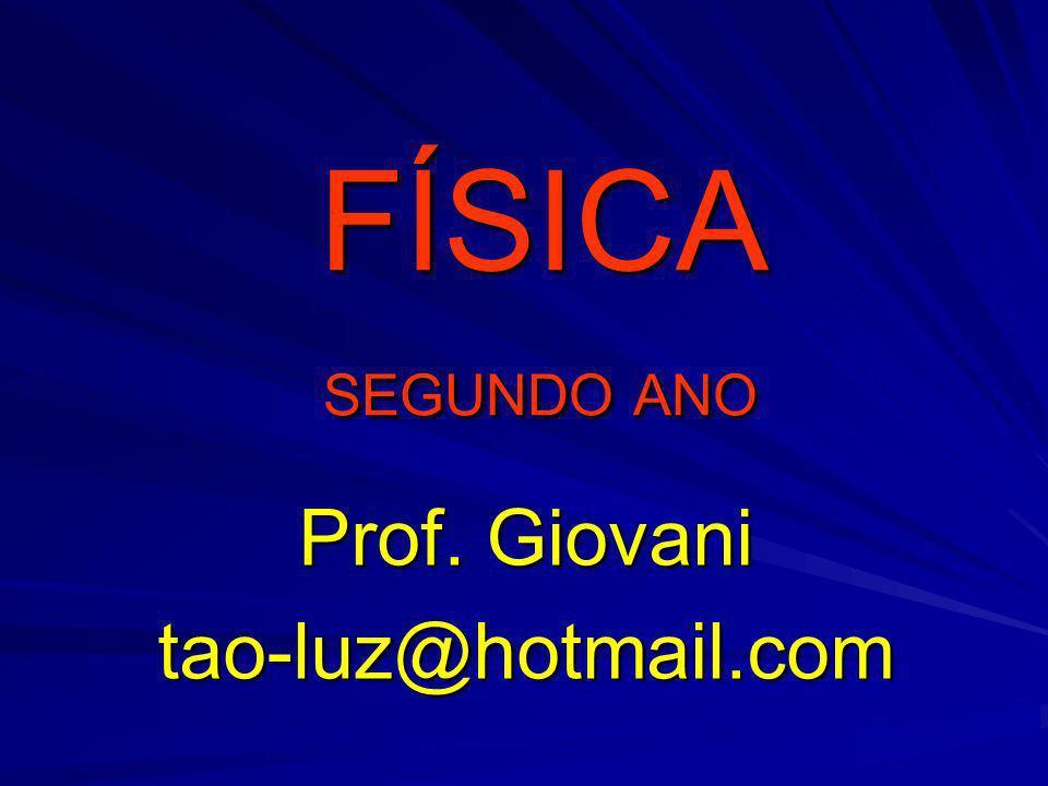 Prof. Giovani tao-luz@hotmail.com