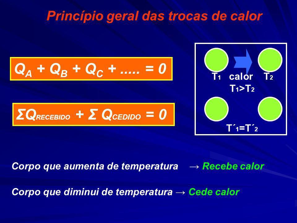 ΣQRECEBIDO + Σ QCEDIDO = 0