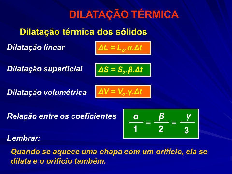 DILATAÇÃO TÉRMICA Dilatação térmica dos sólidos α β γ = 1 2 3
