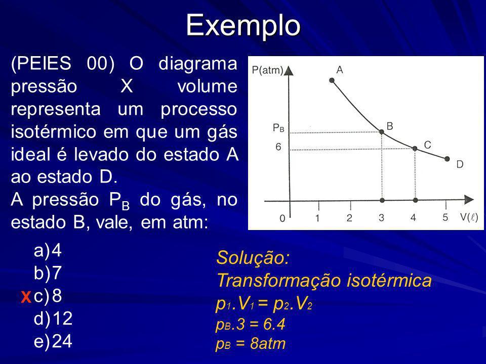 Exemplo (PEIES 00) O diagrama pressão X volume representa um processo isotérmico em que um gás ideal é levado do estado A ao estado D.