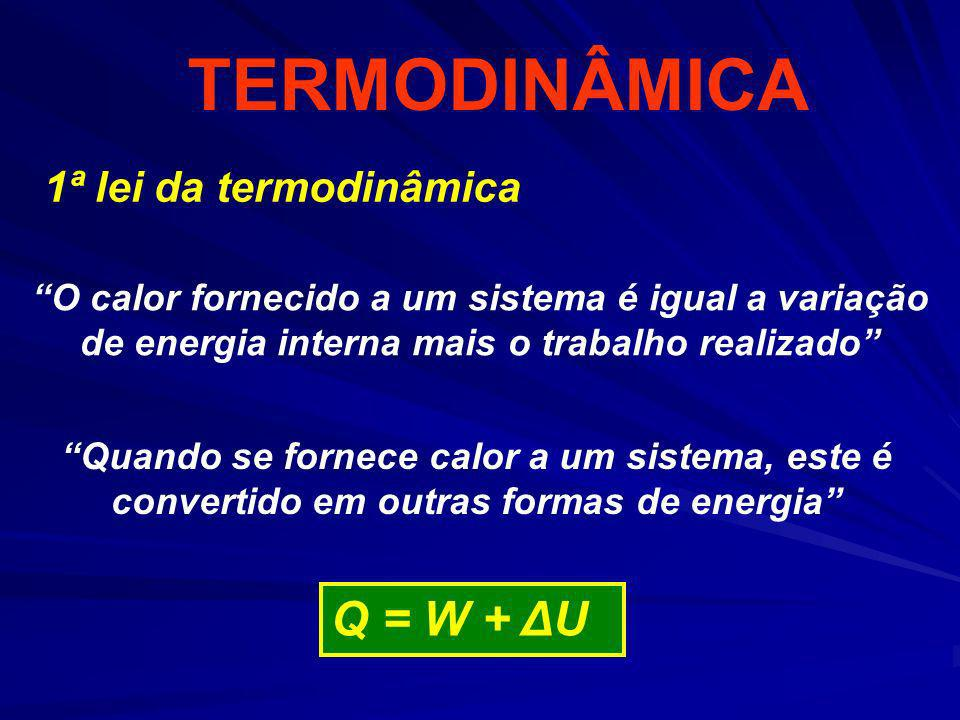 TERMODINÂMICA Q = W + ΔU 1ª lei da termodinâmica