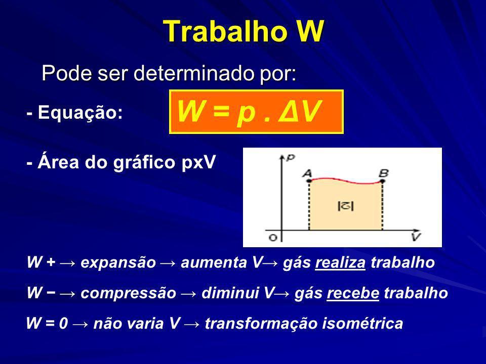 Trabalho W W = p . ΔV Pode ser determinado por: - Equação: