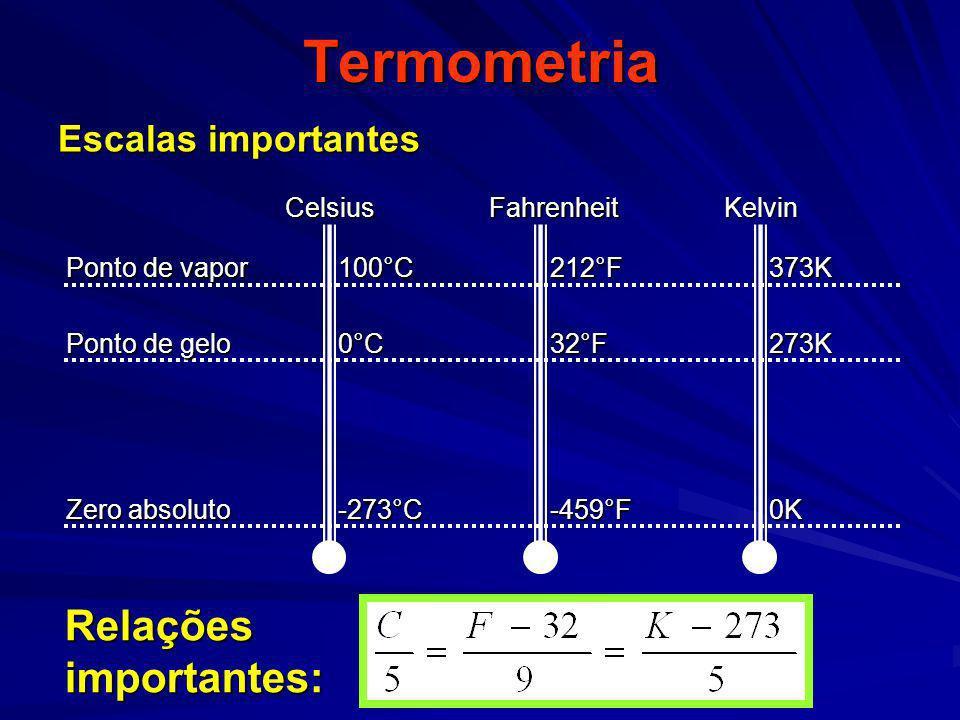 Termometria Relações importantes: Escalas importantes Ponto de vapor