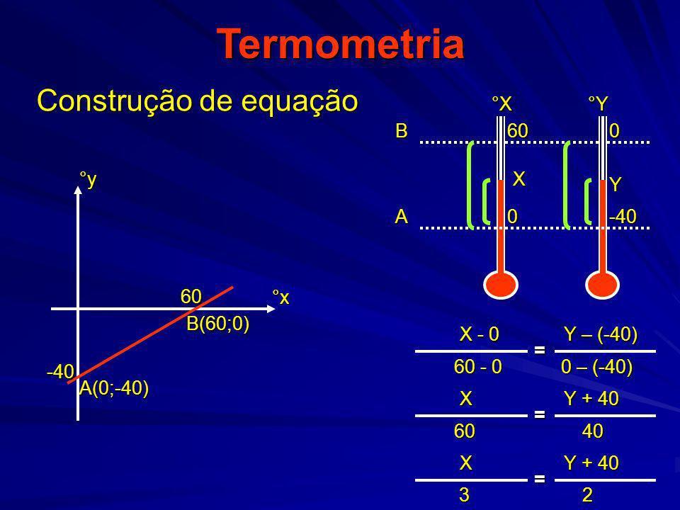 Termometria Construção de equação B A °X °Y 60 -40 60 °y °x X Y -40