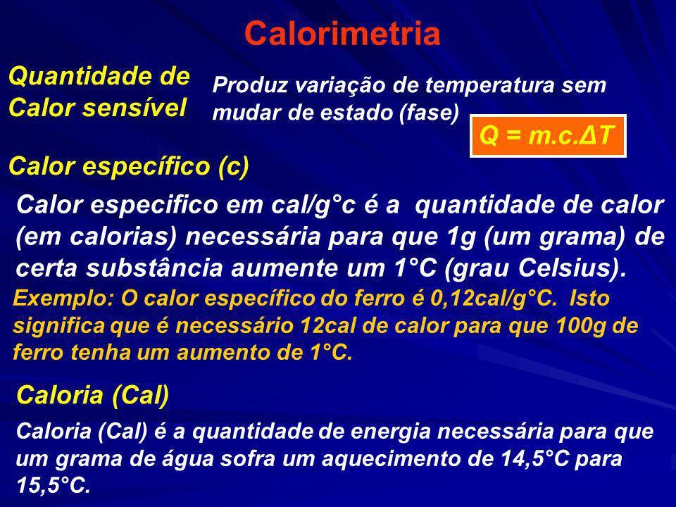 Calorimetria Quantidade de Calor sensível Q = m.c.ΔT