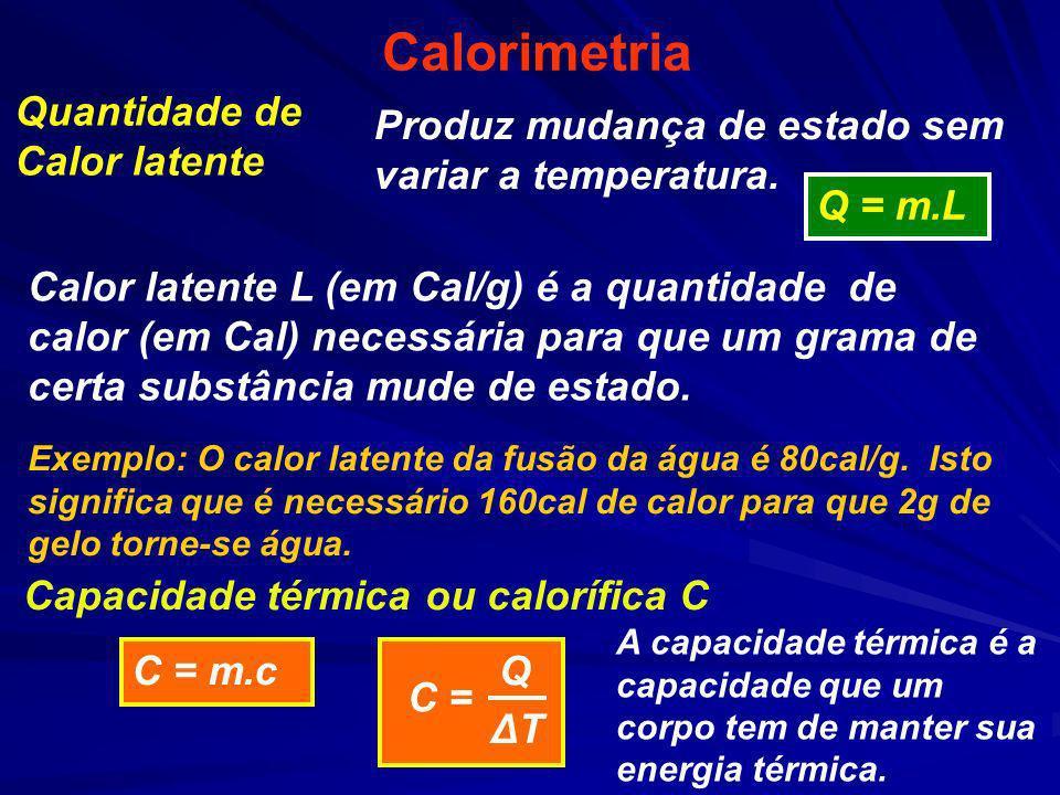 Calorimetria Quantidade de Calor latente