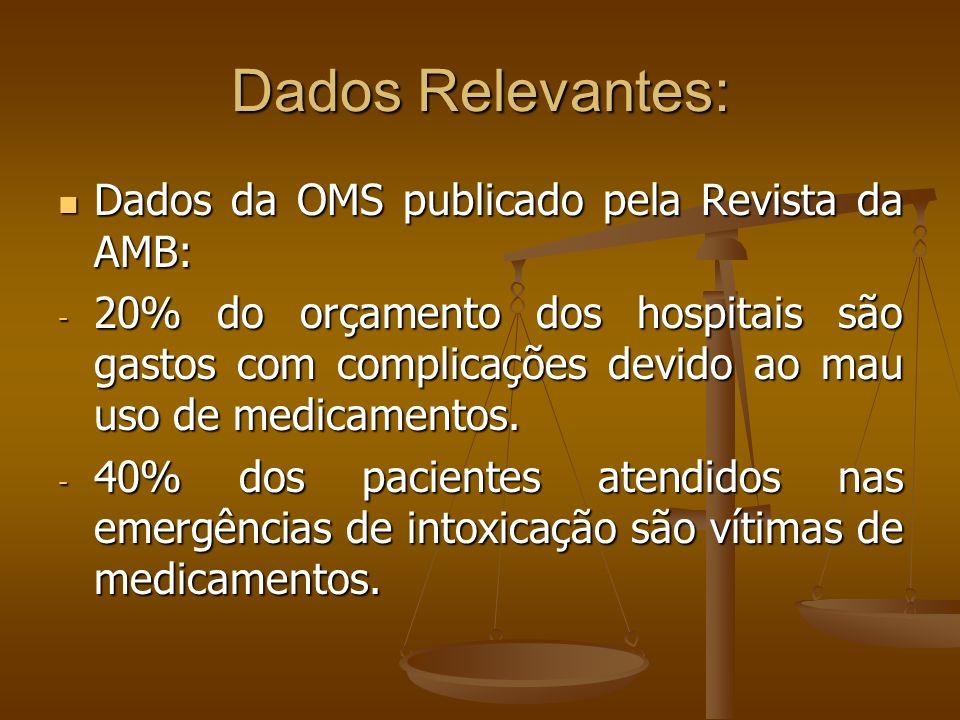 Dados Relevantes: Dados da OMS publicado pela Revista da AMB: