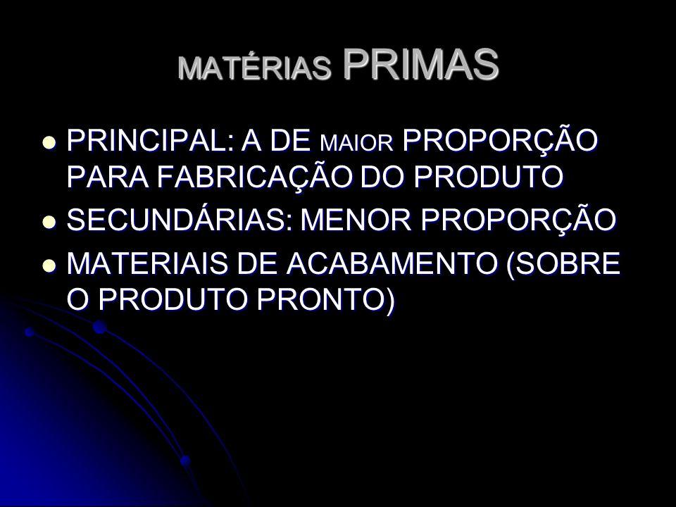 MATÉRIAS PRIMAS PRINCIPAL: A DE MAIOR PROPORÇÃO PARA FABRICAÇÃO DO PRODUTO. SECUNDÁRIAS: MENOR PROPORÇÃO.