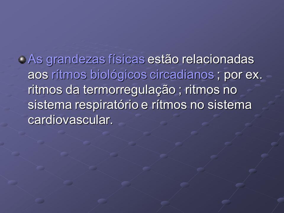 As grandezas físicas estão relacionadas aos rítmos biológicos circadianos ; por ex.