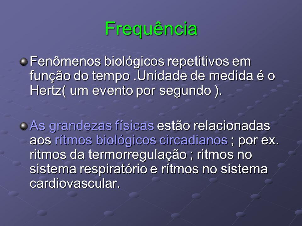 FrequênciaFenômenos biológicos repetitivos em função do tempo .Unidade de medida é o Hertz( um evento por segundo ).