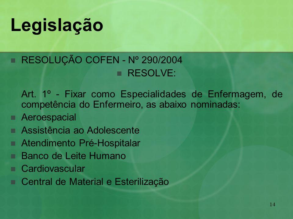 Legislação RESOLUÇÃO COFEN - Nº 290/2004