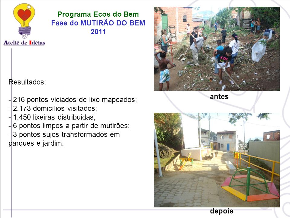 Programa Ecos do Bem Fase do MUTIRÃO DO BEM. 2011. Resultados: - 216 pontos viciados de lixo mapeados;