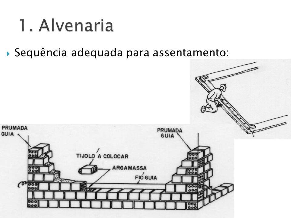 1. Alvenaria Sequência adequada para assentamento: