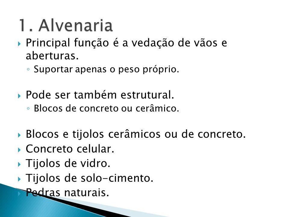 1. Alvenaria Principal função é a vedação de vãos e aberturas.