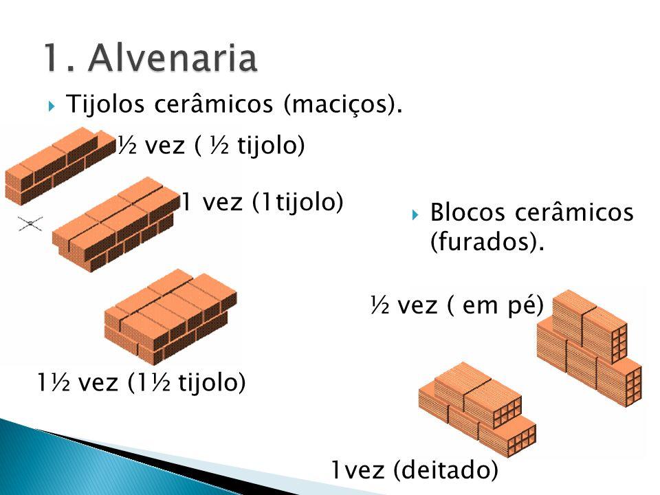 1. Alvenaria Tijolos cerâmicos (maciços). ½ vez ( ½ tijolo)