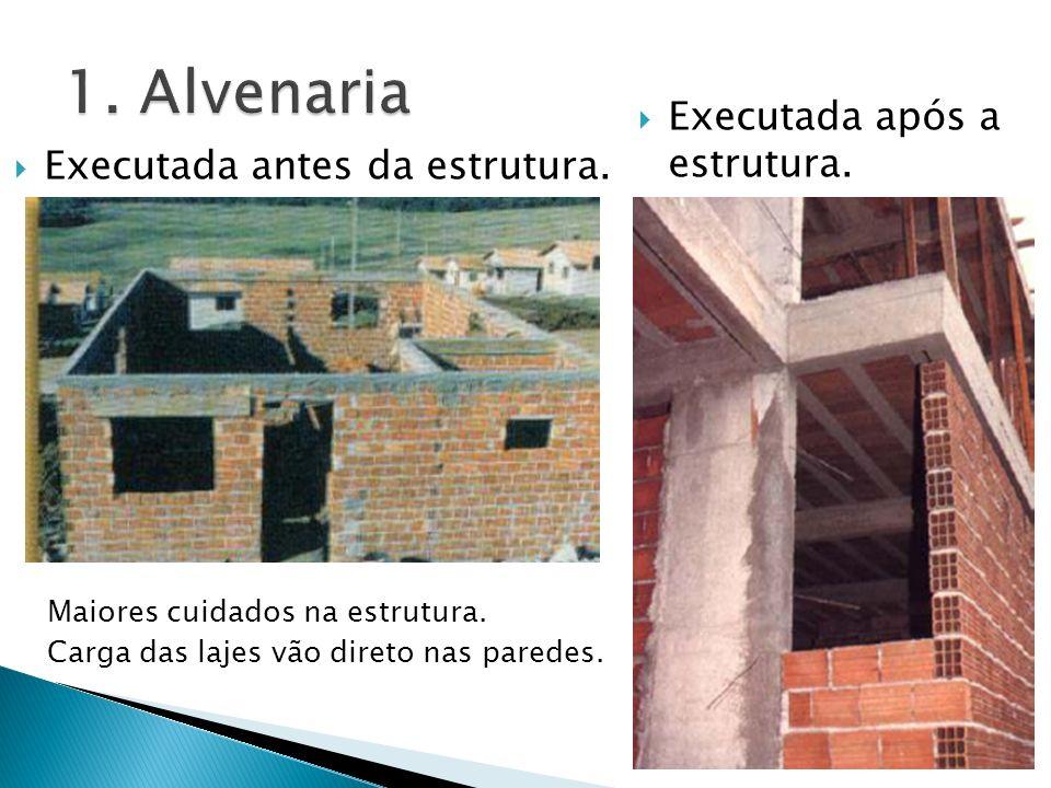 1. Alvenaria Executada após a estrutura. Executada antes da estrutura.