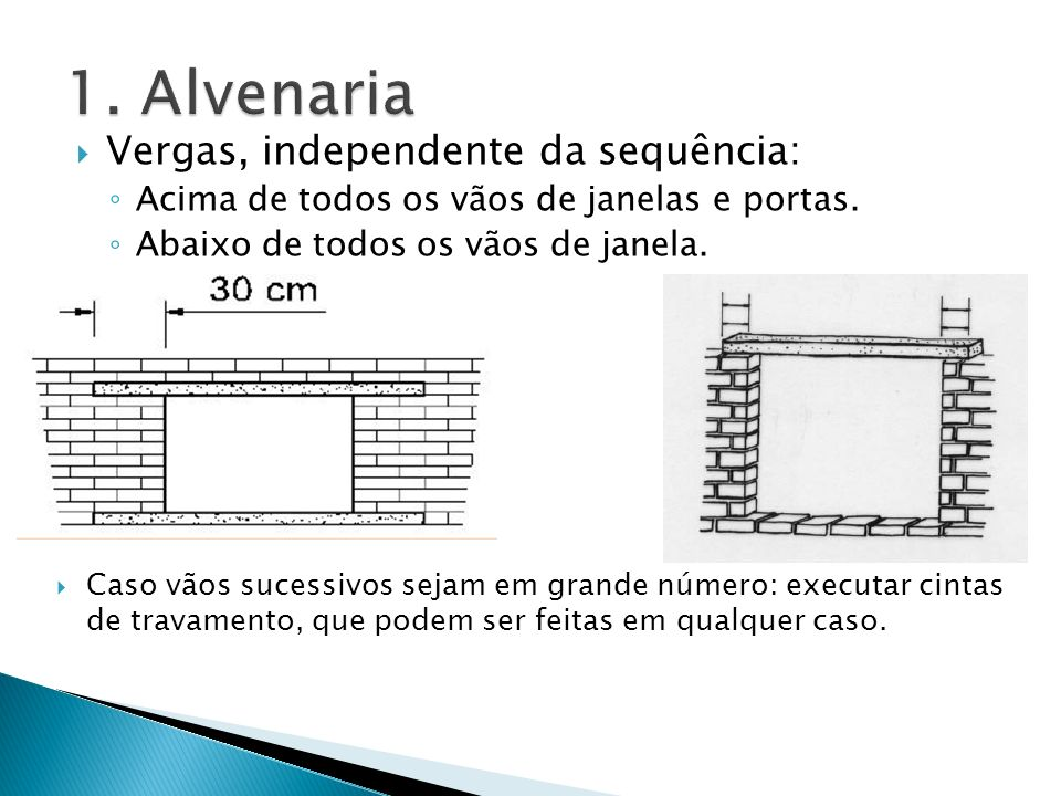 1. Alvenaria Vergas, independente da sequência: