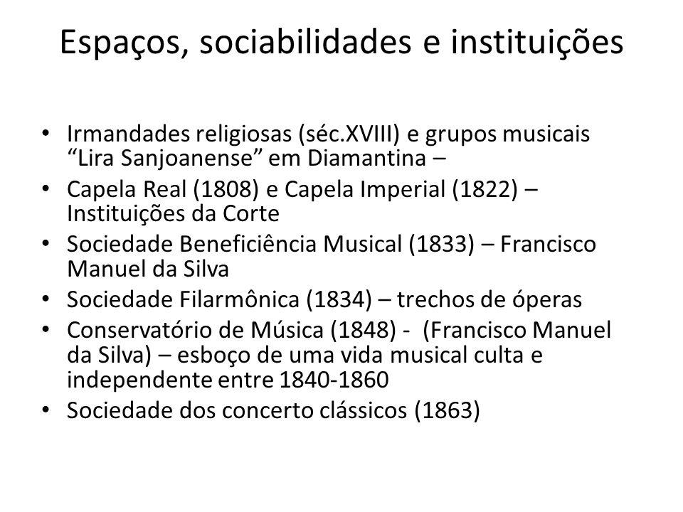 Espaços, sociabilidades e instituições