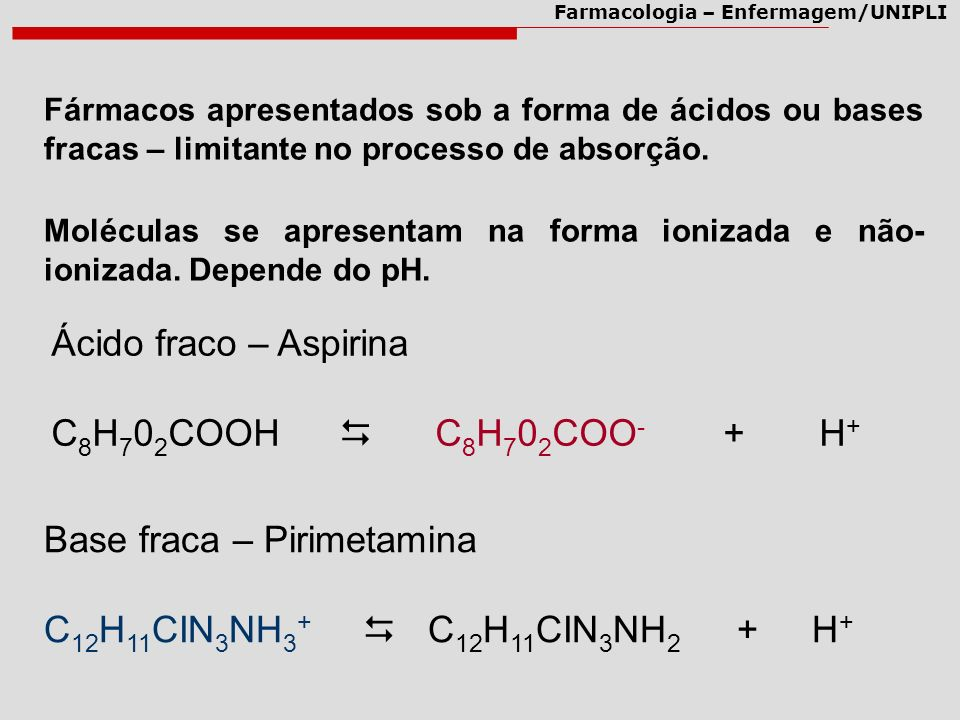 Base fraca – Pirimetamina C12H11CIN3NH3+  C12H11CIN3NH2 + H+