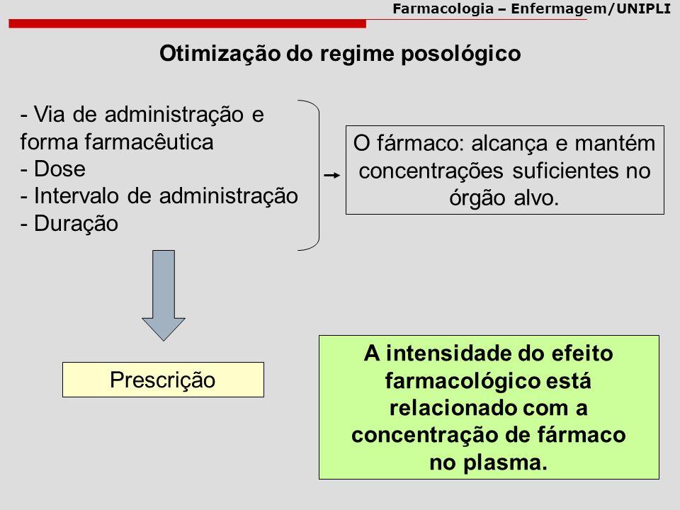 Otimização do regime posológico
