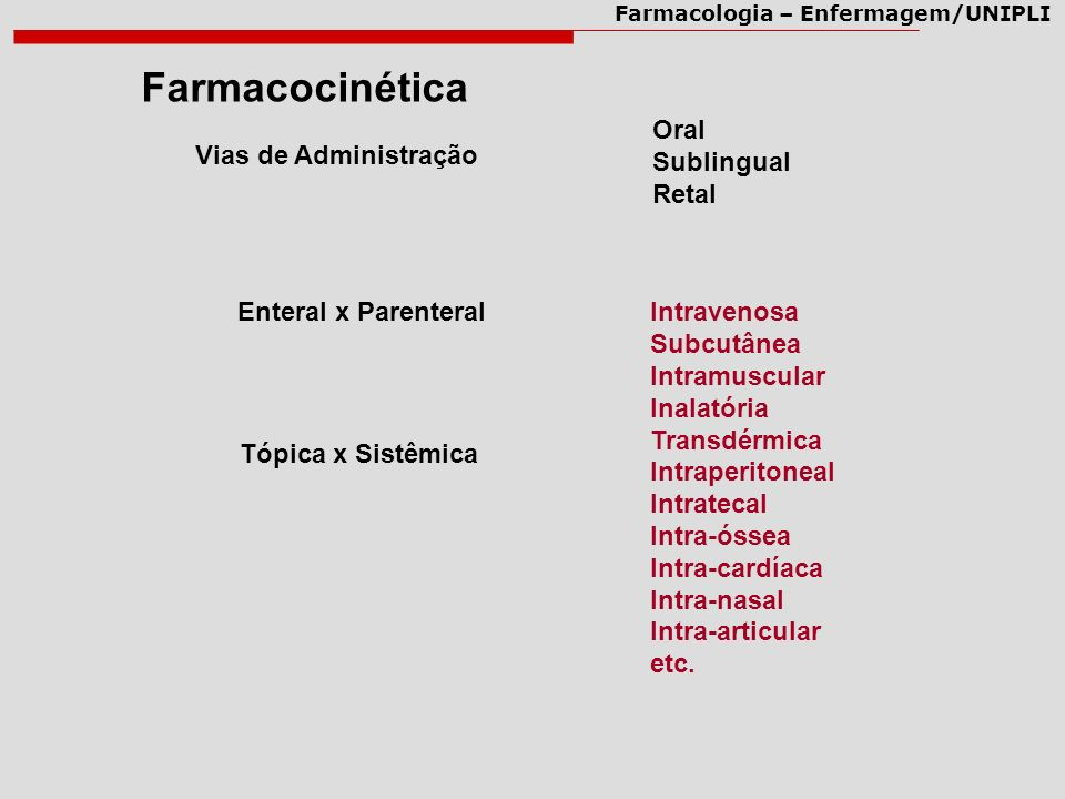 Farmacocinética Oral Sublingual Retal Vias de Administração