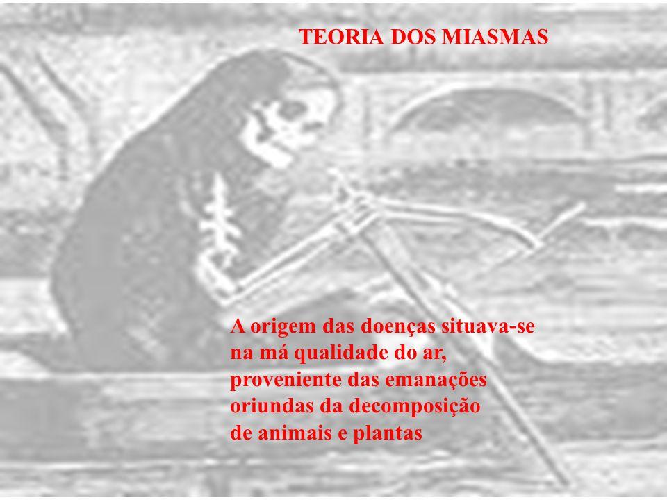 TEORIA DOS MIASMASA origem das doenças situava-se. na má qualidade do ar, proveniente das emanações.