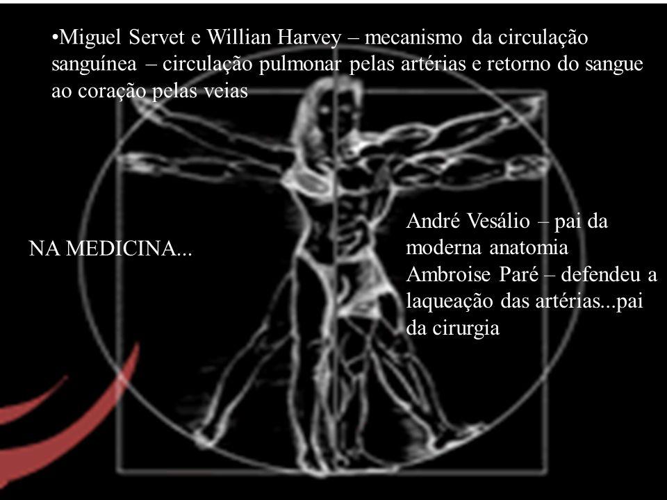 Miguel Servet e Willian Harvey – mecanismo da circulação sanguínea – circulação pulmonar pelas artérias e retorno do sangue ao coração pelas veias