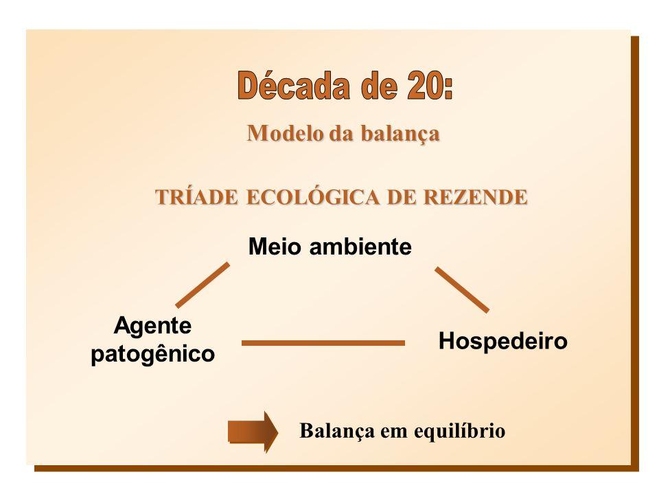 TRÍADE ECOLÓGICA DE REZENDE