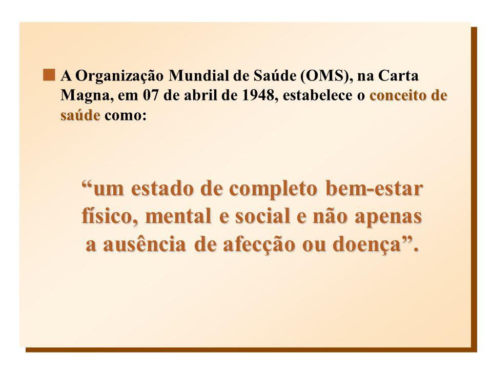 A Organização Mundial de Saúde (OMS), na Carta Magna, em 07 de abril de 1948, estabelece o conceito de saúde como: