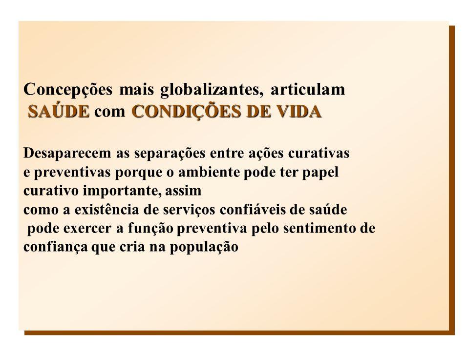 Concepções mais globalizantes, articulam SAÚDE com CONDIÇÕES DE VIDA