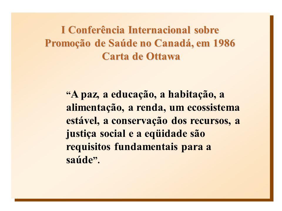 I Conferência Internacional sobre Promoção de Saúde no Canadá, em 1986