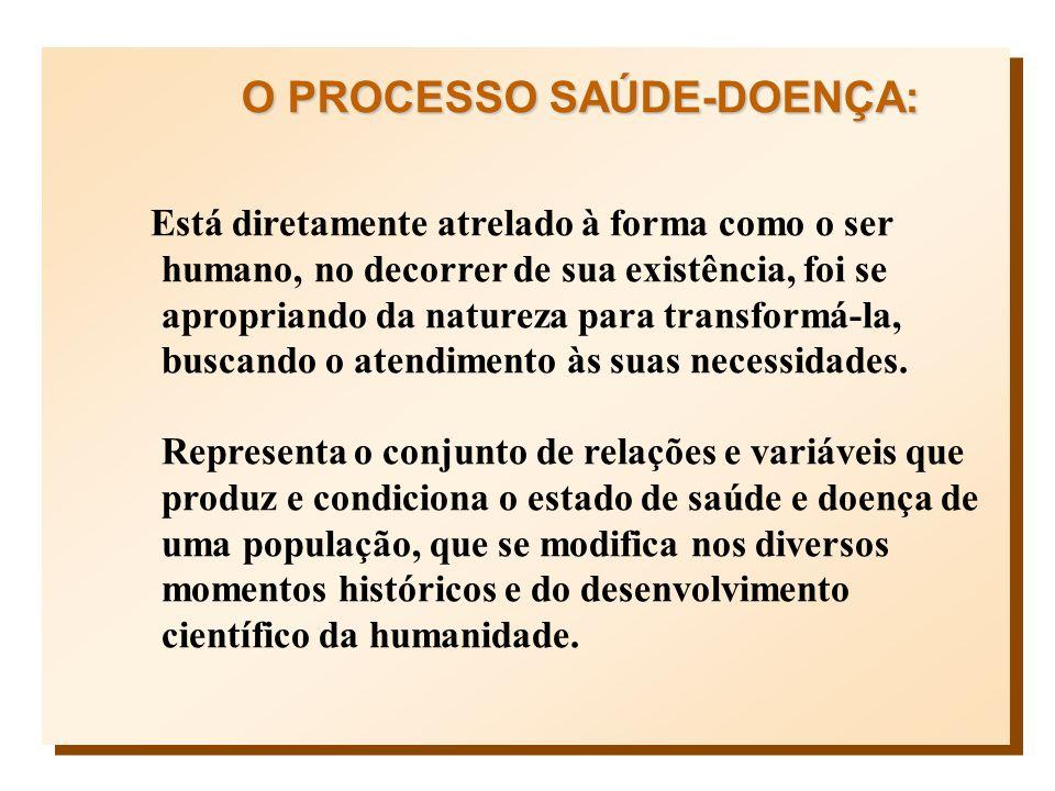 O PROCESSO SAÚDE-DOENÇA: