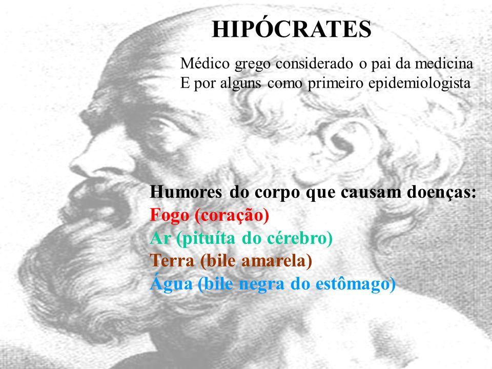 HIPÓCRATES Humores do corpo que causam doenças: Fogo (coração)