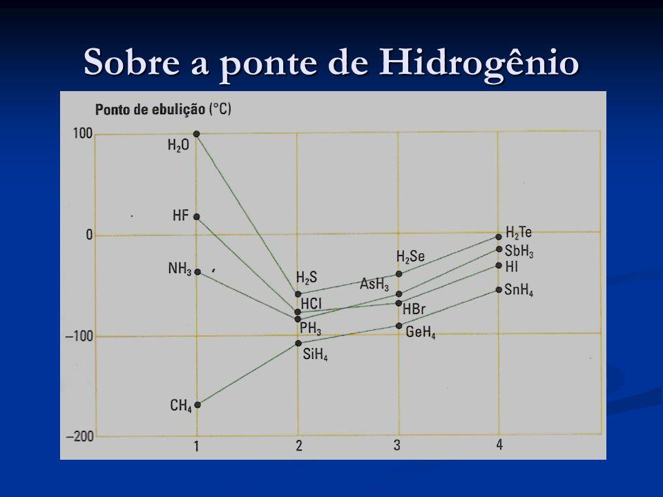 Sobre a ponte de Hidrogênio