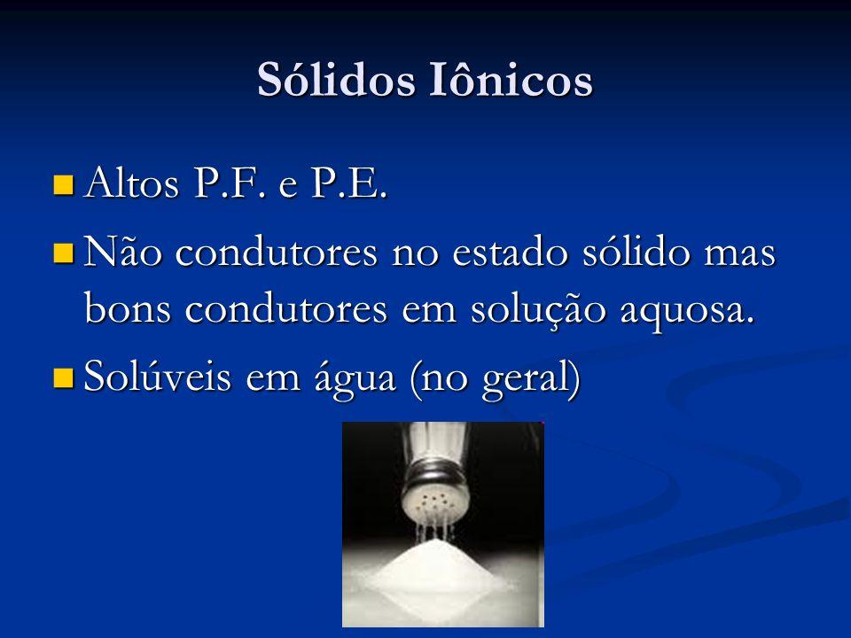 Sólidos Iônicos Altos P.F. e P.E.