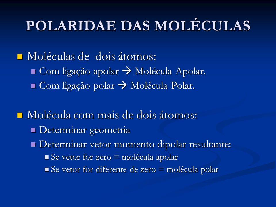 POLARIDAE DAS MOLÉCULAS