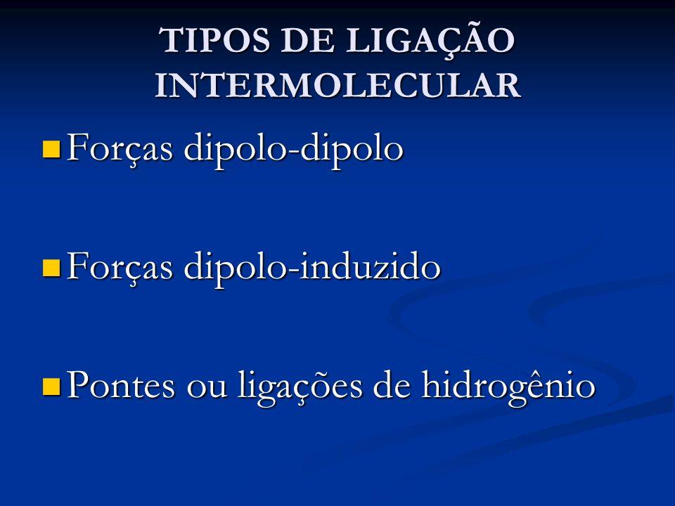 TIPOS DE LIGAÇÃO INTERMOLECULAR