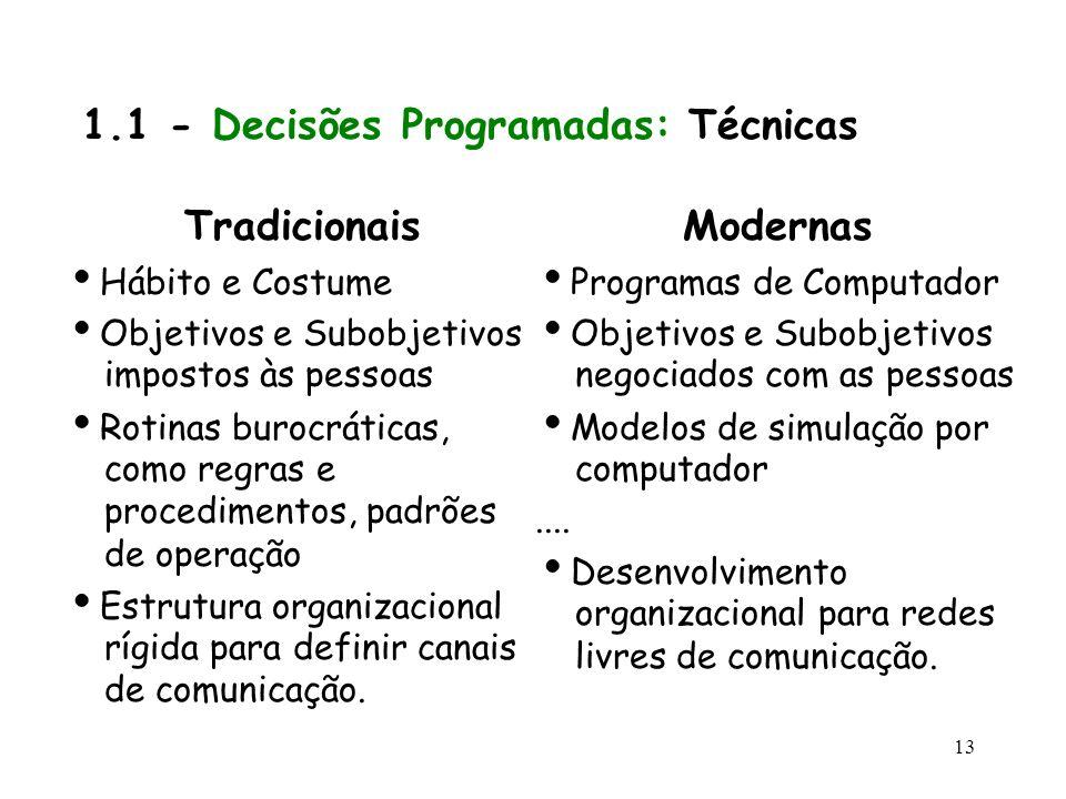1.1 - Decisões Programadas: Técnicas